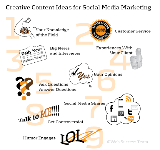 10 Creative Content Ideas for Social Media Marketing