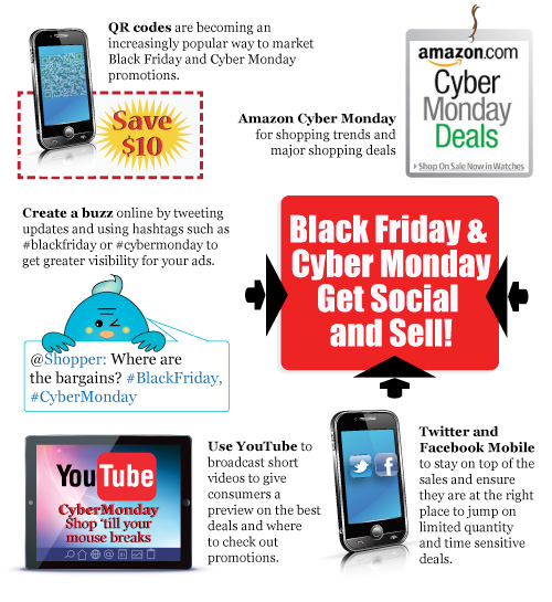 Black Friday & Cyber Monday – Get Social and Sell!