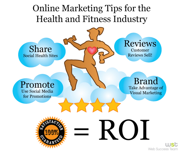 Online Marketing Tips for the Health and Fitness Industry