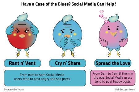 social media effect on society pdf
