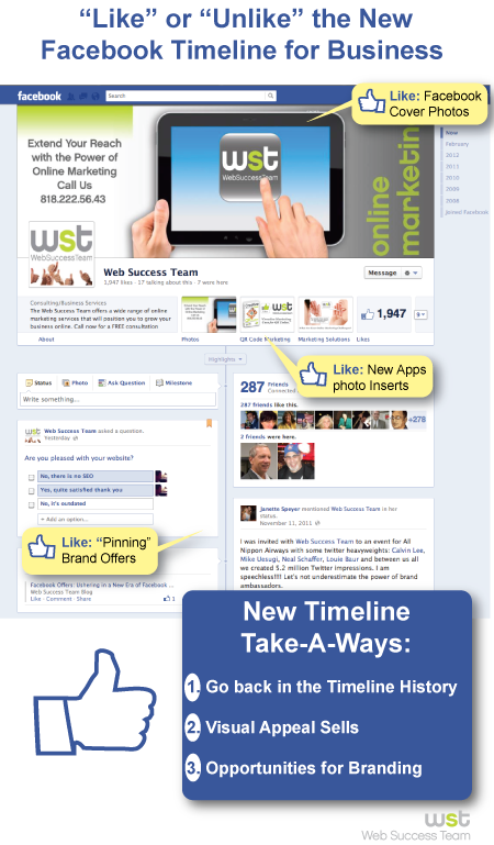 """Like"" or ""Unlike"" the New Facebook Timeline for Business"