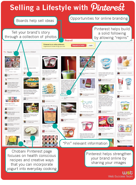 Cultivating Your Brand Through Pinterest