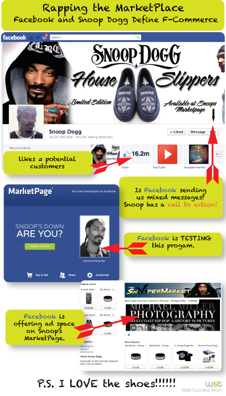 Pushing the Limit on Facebook Marketing?