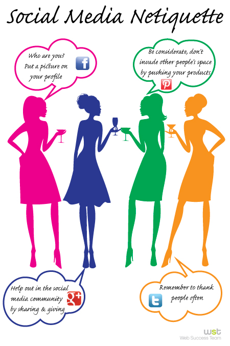 Social Media Etiquette: How to Do it Right the First Time