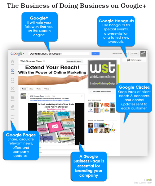 Doing Business On Google+ ~ Web Success Team