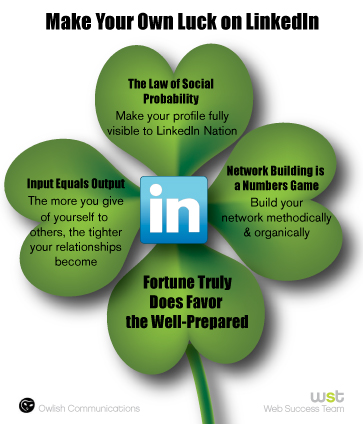 Make your Own Luck on LinkedIn (Part I)