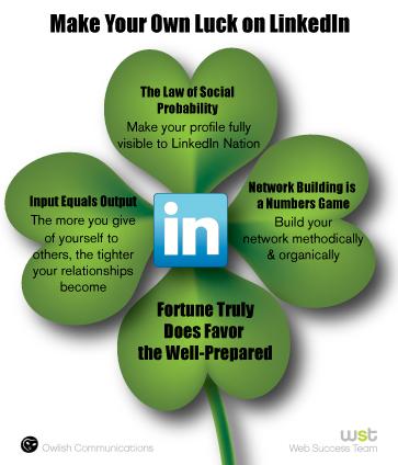 Make your Own Luck on LinkedIn (Part I)