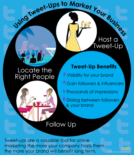 Using Tweet-Ups to Market Your Business