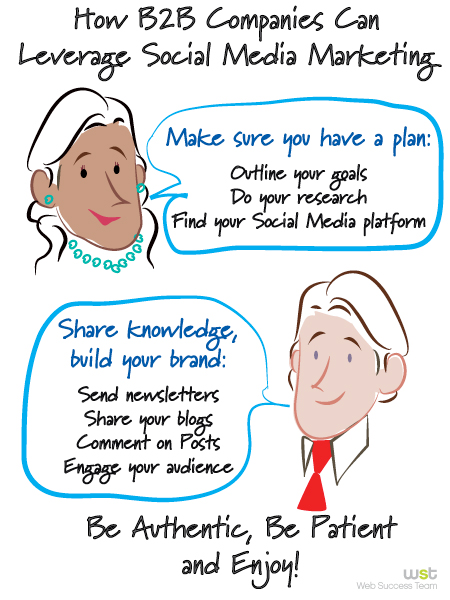 B2B Social Media Marketing ~ Web SuccessTeam