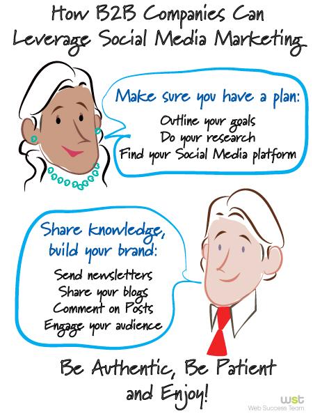 How B2B Companies Can Leverage Social Media Marketing