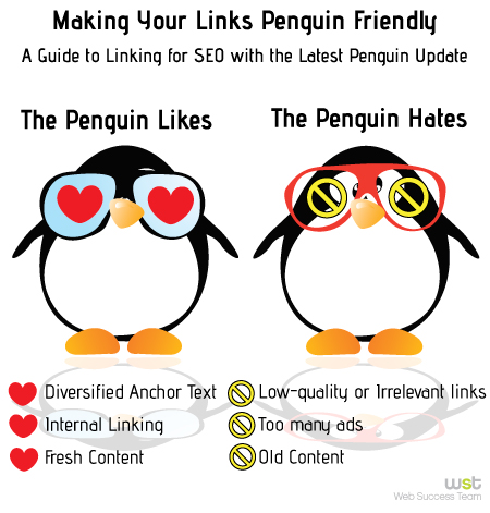Making Your Links Penguin Friendly: A Guide to Linking for SEO with the Latest Penguin Update