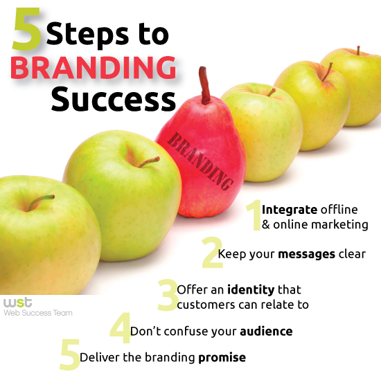Why You Need Consistent Branding and Messaging