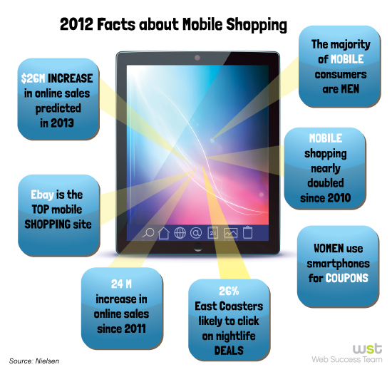 Mobile Shopping This Cyber Monday and Black Friday