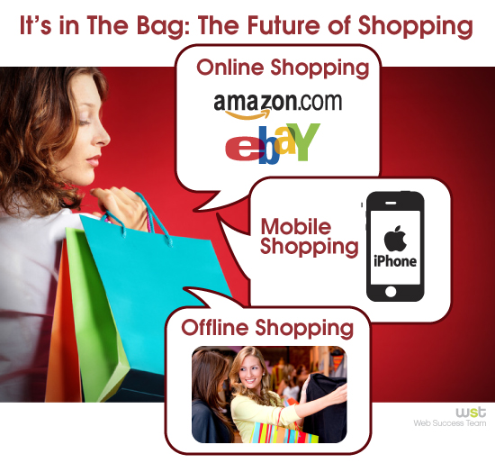 It's in The Bag: The Future of Shopping