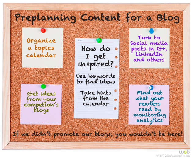 Preplanning Content for a Blog