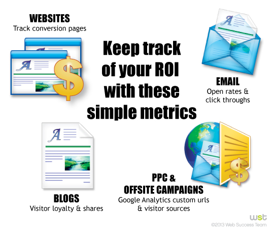 Putting Your Customer at Ease with Simple Tracking