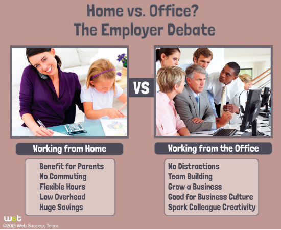 employees working from home vs office the employers debate