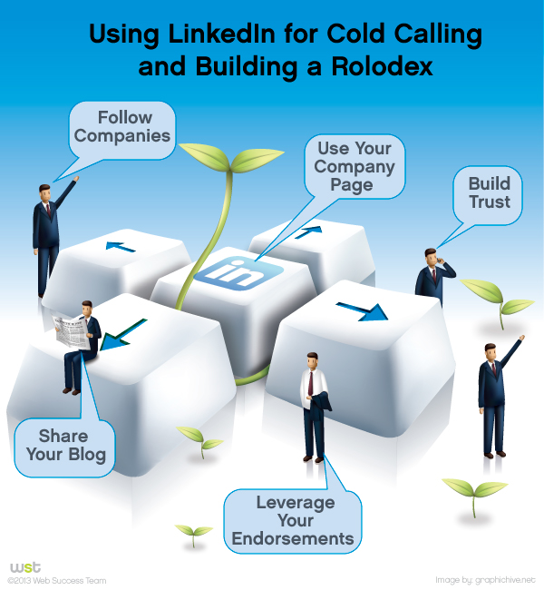 Using LinkedIn for Cold Calling and Building a Rolodex