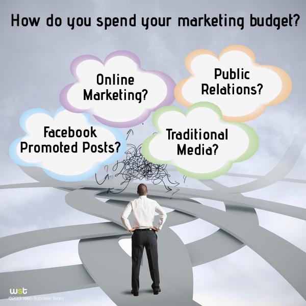 How Do You Spend Your Marketing Budget