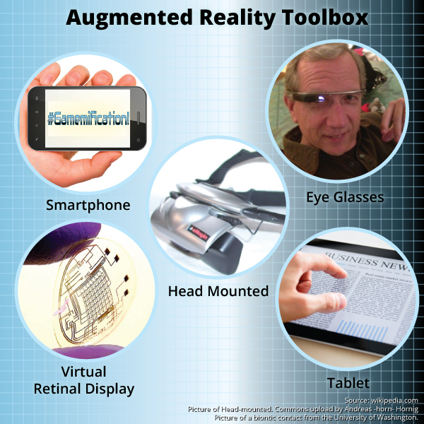 What Is Augmented Reality and How Will it Affect Your Business?