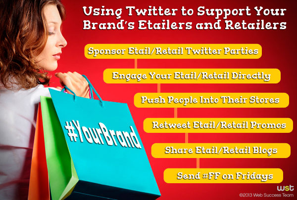Using Twitter to Support a Brand's Etailers and Retailers