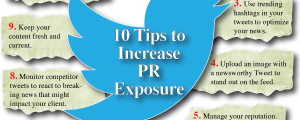 How Twitter Impacts PR