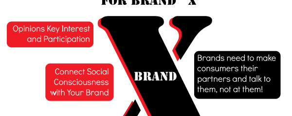 "How to Build an Engaged Social Following for Brand ""X"""
