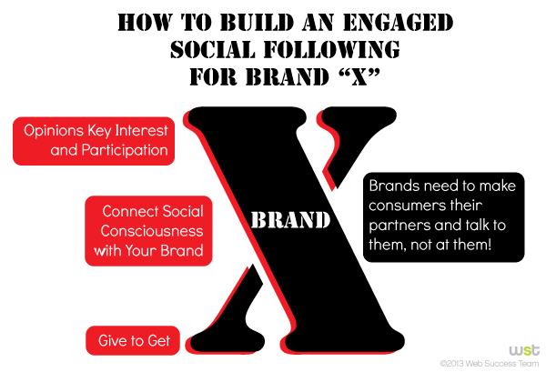Brand X