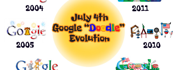 July 4th Google Doodle Evolution