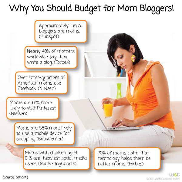 Why You Should Budget for Mom Bloggers!