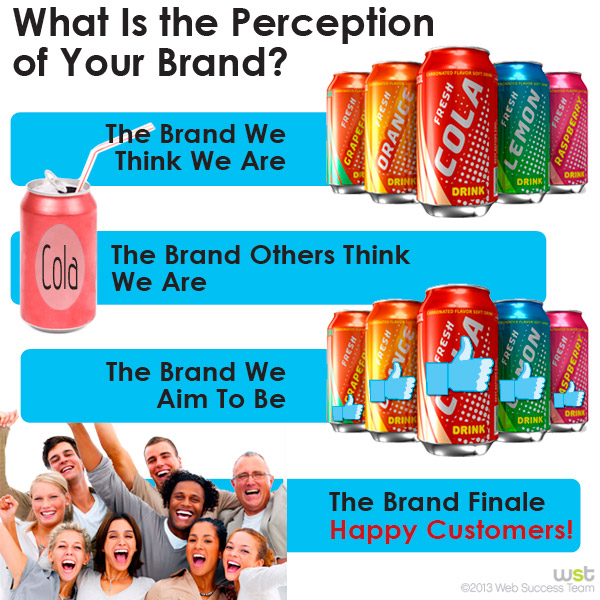 What Is the Perception of Your Brand – Socially Speaking?