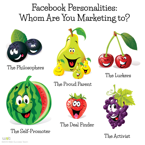 Facebook Personalities: Whom Are You Marketing to?