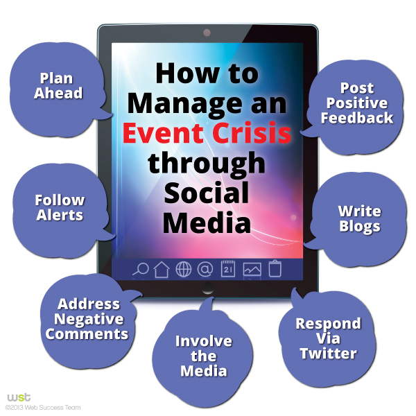 managing and Event Crisis with Social Media