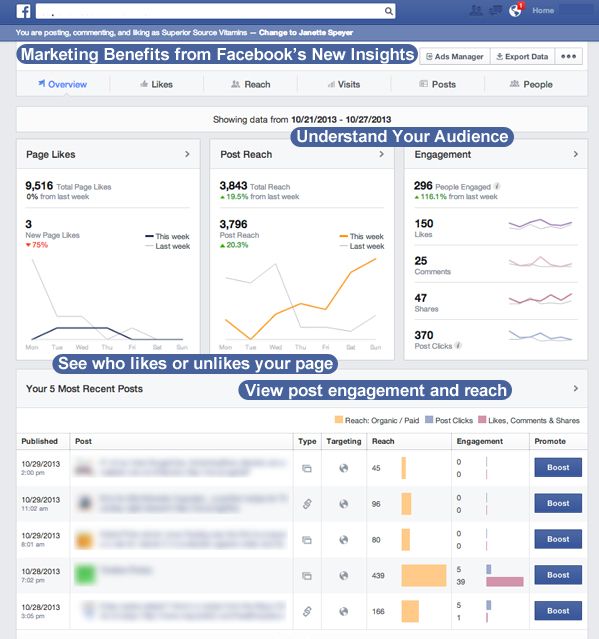 THREE Marketing Benefits from Facebook's New Insights