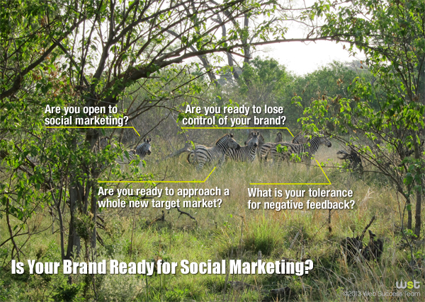 Is your brand ready for Social Marketing