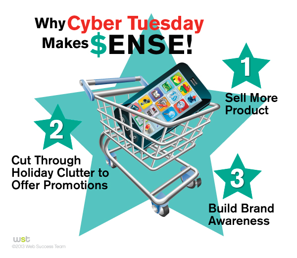 Why Cyber Tuesday Makes Sense!