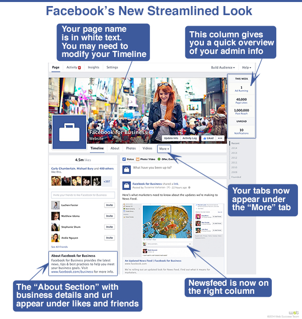 Facebook's New Face Lift