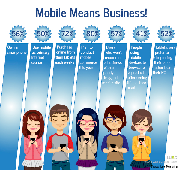 Mobile Means Business!