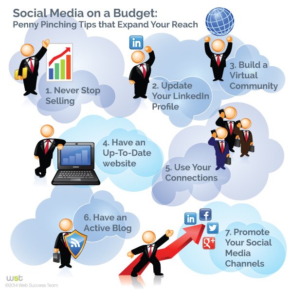 Social Media on a Budget: Penny Pinching Tips that Expand Your Reach