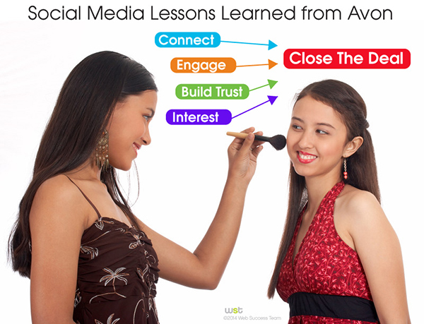 Social Media Lessons Learned from the Avon Lady!