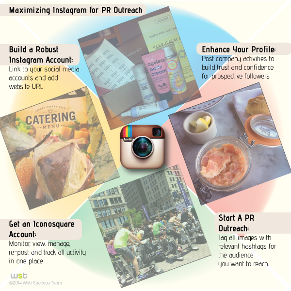 Maximizing Instagram for PR Outreach