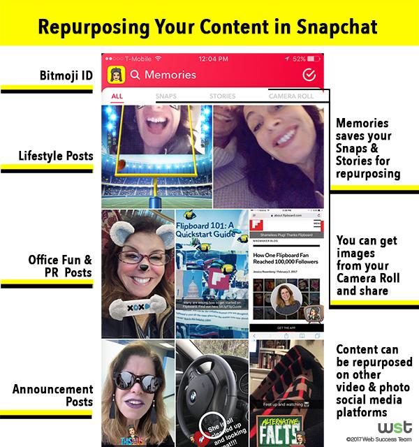 Repurposing Snapchat Content
